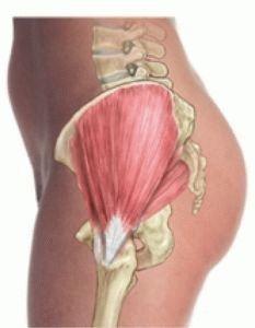 Сильная ноющая и стреляющая боль в бедре у мужчин и женщин: в мягких тканях сбоку и спереди, по боковой поверхности