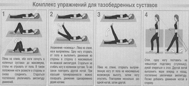 ЛФК после эндопротезирования тазобедренного сустава в домашних условиях: польза, правильное выполнение и комплекс упражнений