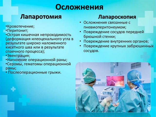 Лапароскопия брюшной полости: показания, техника выполнения, цена и отзывы
