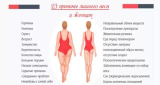 Как убрать жир с верхней части живота у женщин в домашних условиях