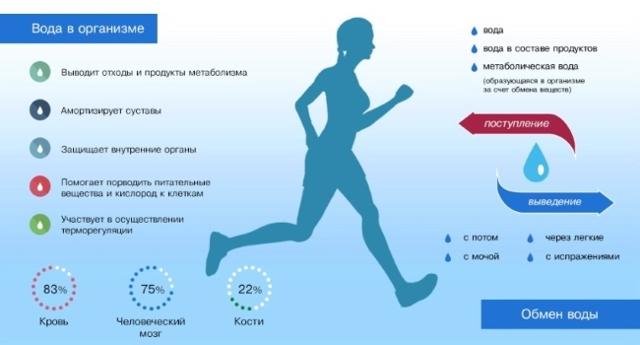 Кефир при дисбактериозе: польза, правила приема и рецепты