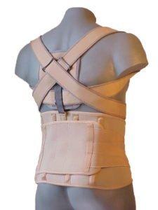 Что такое кифосколиоз грудного отдела позвоночника: степени, код по МКБ-10, боли и паническая атака, ЛФК и упражнения при кифосколиотической деформации