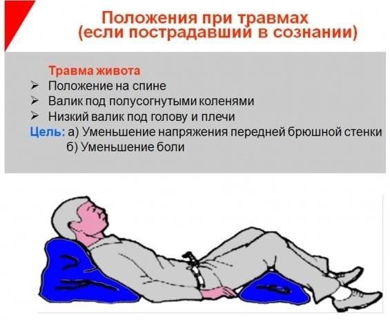 Первая помощь при ранении в живот: порядок действий и правила транспортировки