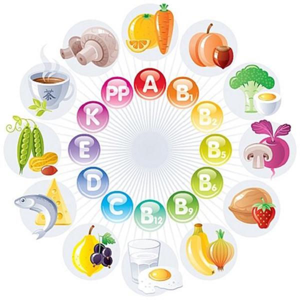 Как лечить вегето-сосудистую дистонию: избавиться навсегда