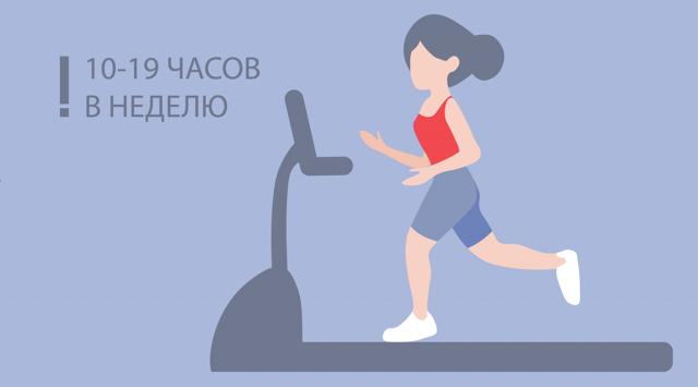 Профилактика рака молочной железы у женщин: памятка, как избежать рака груди