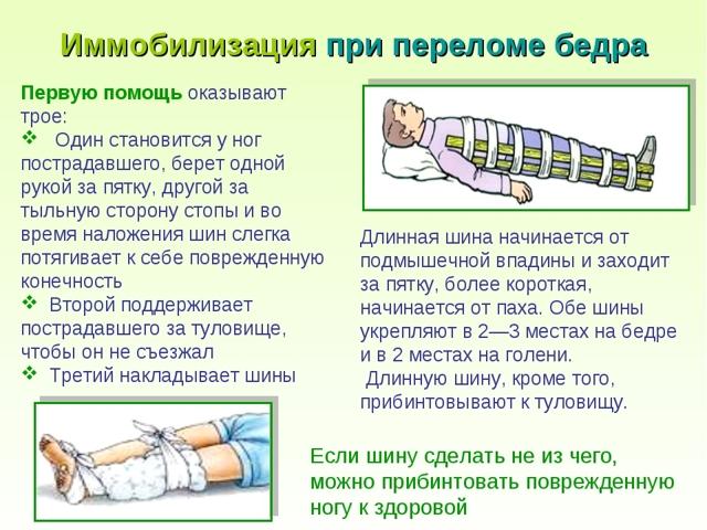 Методы лечения перелома таза: иммобилизация, консервативная терапия, операция