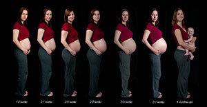 Окружность живота по неделям беременности: важность контроля, факторы и нормы показателей