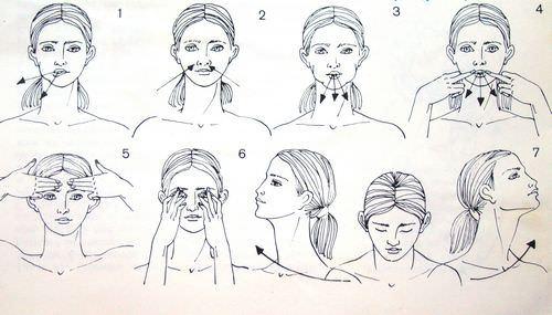 Упражнения для мышц лица: для подтяжки, укрепления, омоложения, тренировки мимических мышц