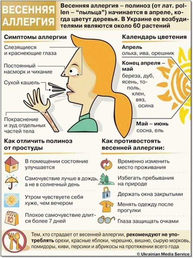 Аллергический ринит у ребенка: причины, симптомы, лечение