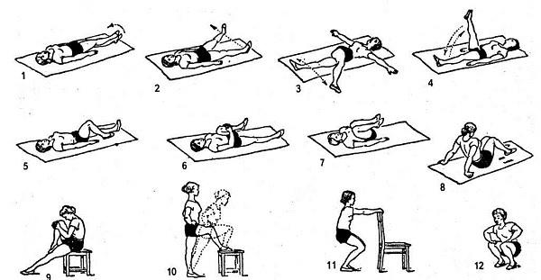 Упражнения для укрепления коленных суставов, связок и сухожилий